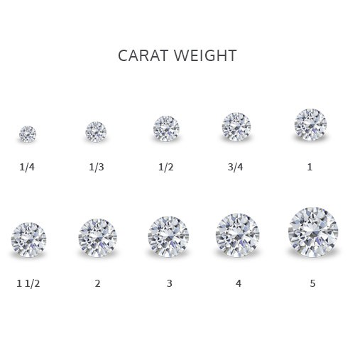 diamonds of different carat weight